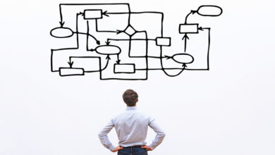 Photo of How to Build a Stellar Supplier Risk Management Structure