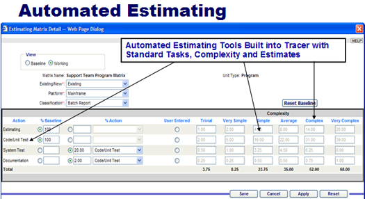 Automated Estimating