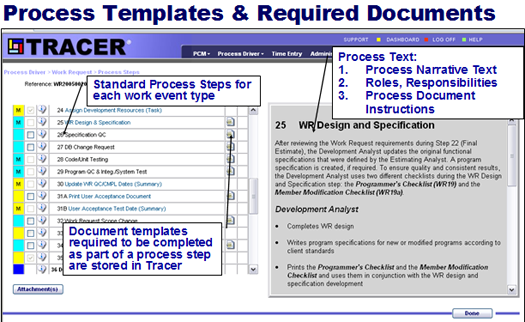 Tracer it support document management it service for Itil service design document template