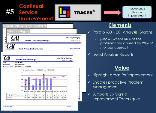 5 - Continual Service Improvement_a