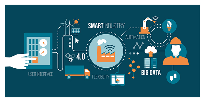 Driving Digital Supply Chains With Iot A Vision For