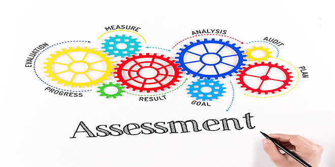 project appraisal procedures Project appraisal is a set of techniques you can use to evaluate your project before it starts or during a project rated #1 excel dashboards, scorecards and kpis reports quality control software, spc charts, tools and templates.