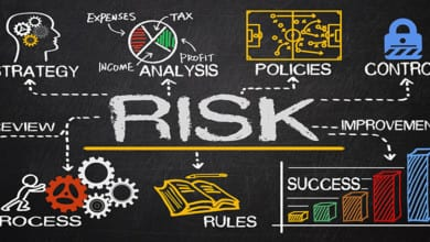 Photo of 2 Useful Factors to Build a Sound Risk Management Plan