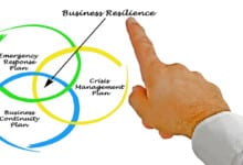 Photo of CIOs: How to Create a Resilient Business Model?